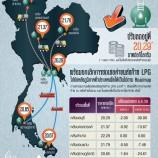 สรุปราคาขายปลีกก๊าซ LPG